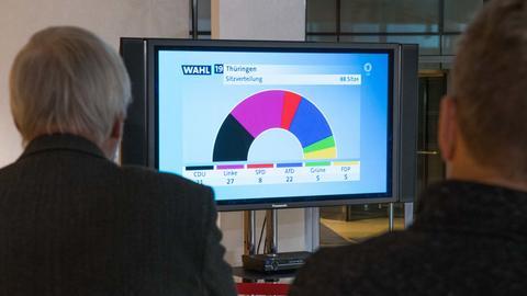 Sitzverteilung in Thüringen nach der Landtagswahl