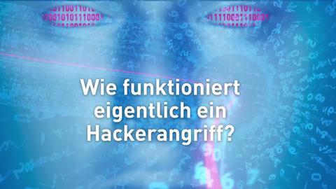 Cybercrime Erklärvideo Titelgrafik