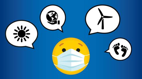Wir hören Dich: Welt im Umbruch - wie wollen wir leben? Klimawandel