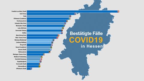 Grafik: Ausbreitung Coronavirus in Hessen